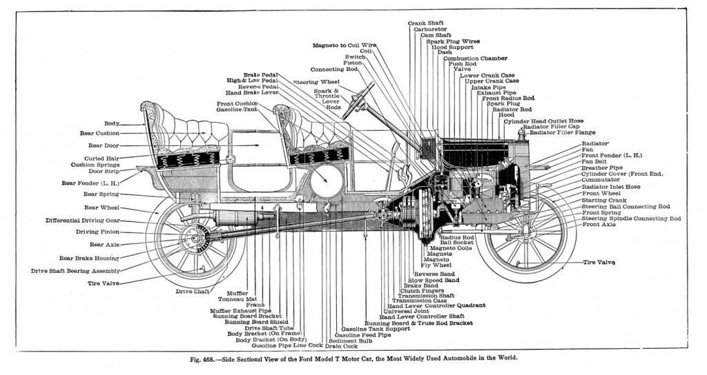 Model T Callout Side Sectional Diagram