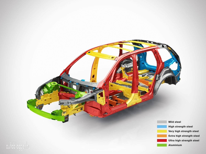 Volvo XC90 body structure